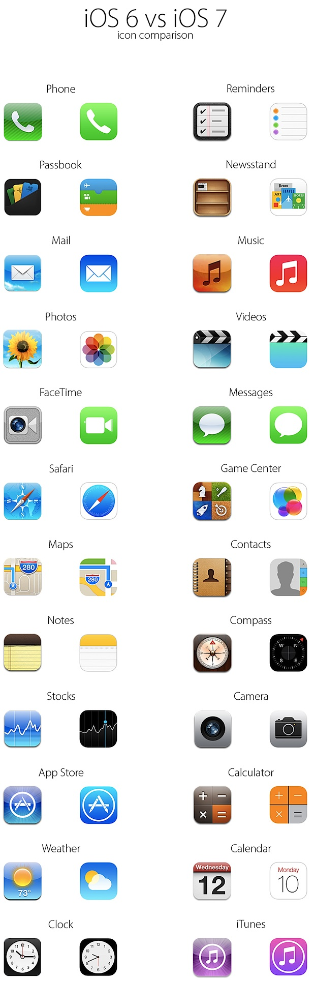 ios-7-icons-vs-ios-6-icons