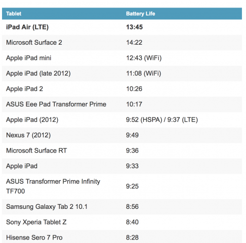 Screen Shot 2013-10-31 at 20.23.38