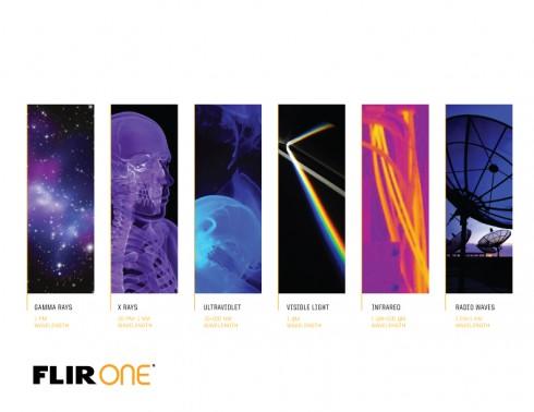 FLIRONE_ElectromagneticSpectrum
