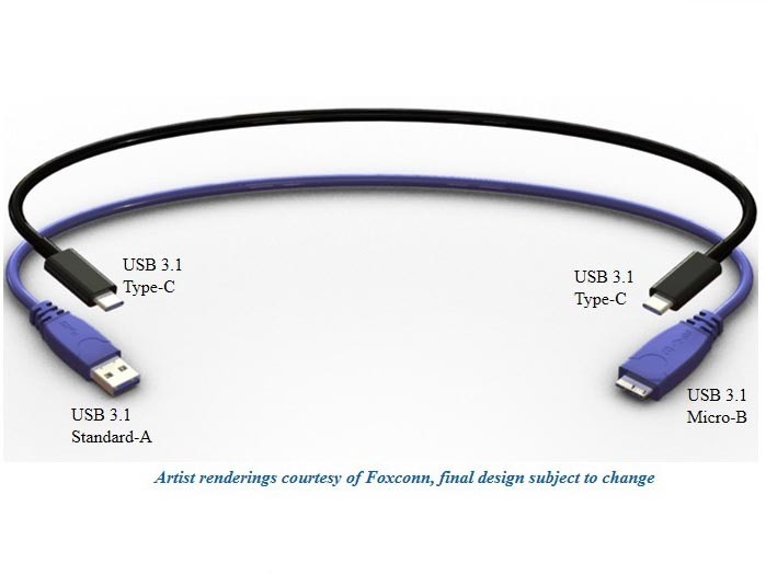 USB-3.1-reversible-cable-Type-C-image-001-2