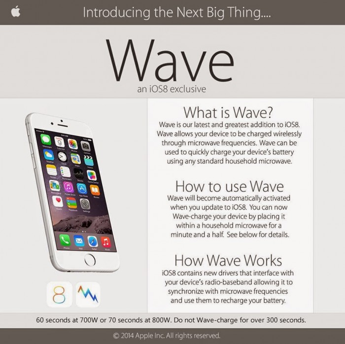 iOS8_wave_atveres