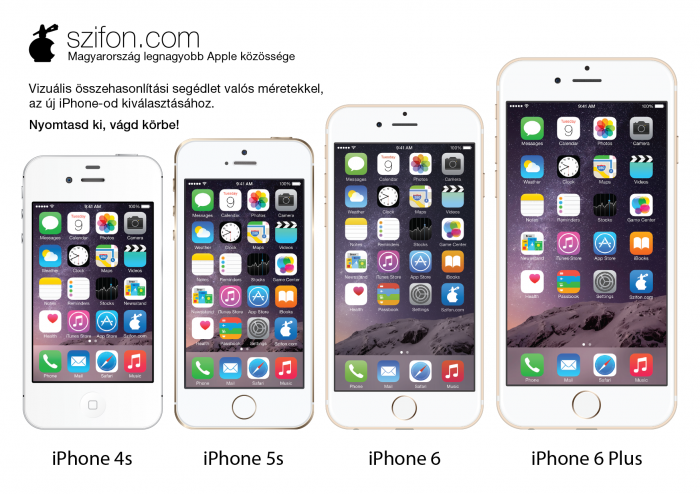 iPhone6_meret_segedlet-01