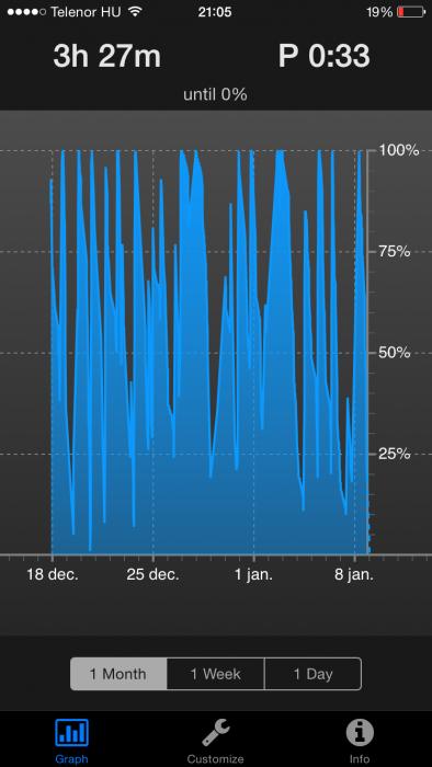 battery_graph1