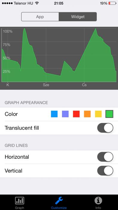 battery_graph2