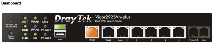 vigor2925_dashboard