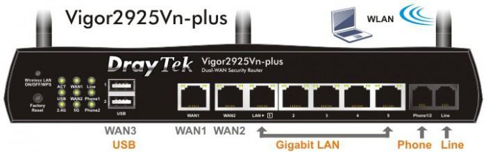 vigor2925_panel