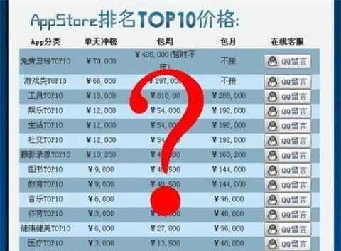 app-store-manipulation-prices