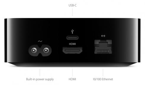 Apple-TV-portok