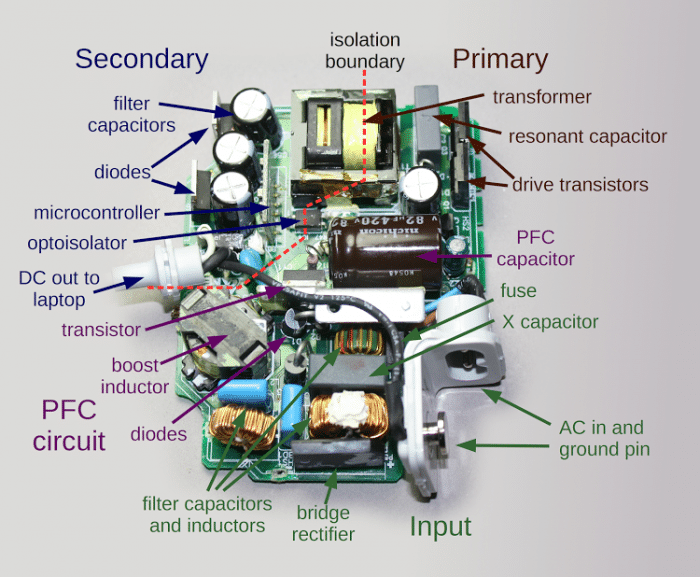 components1