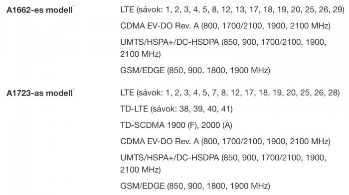 Kép: Az iPhone SE modellek által támogatott hálózatok felsorolása.