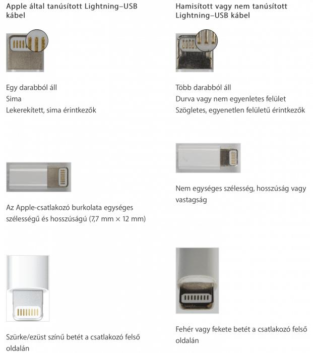 Kép: Eredeti és nem eredeti Lightning-kábelek csatlakozóinak összehasonlítása, a részletek a következő két bekezdésben.