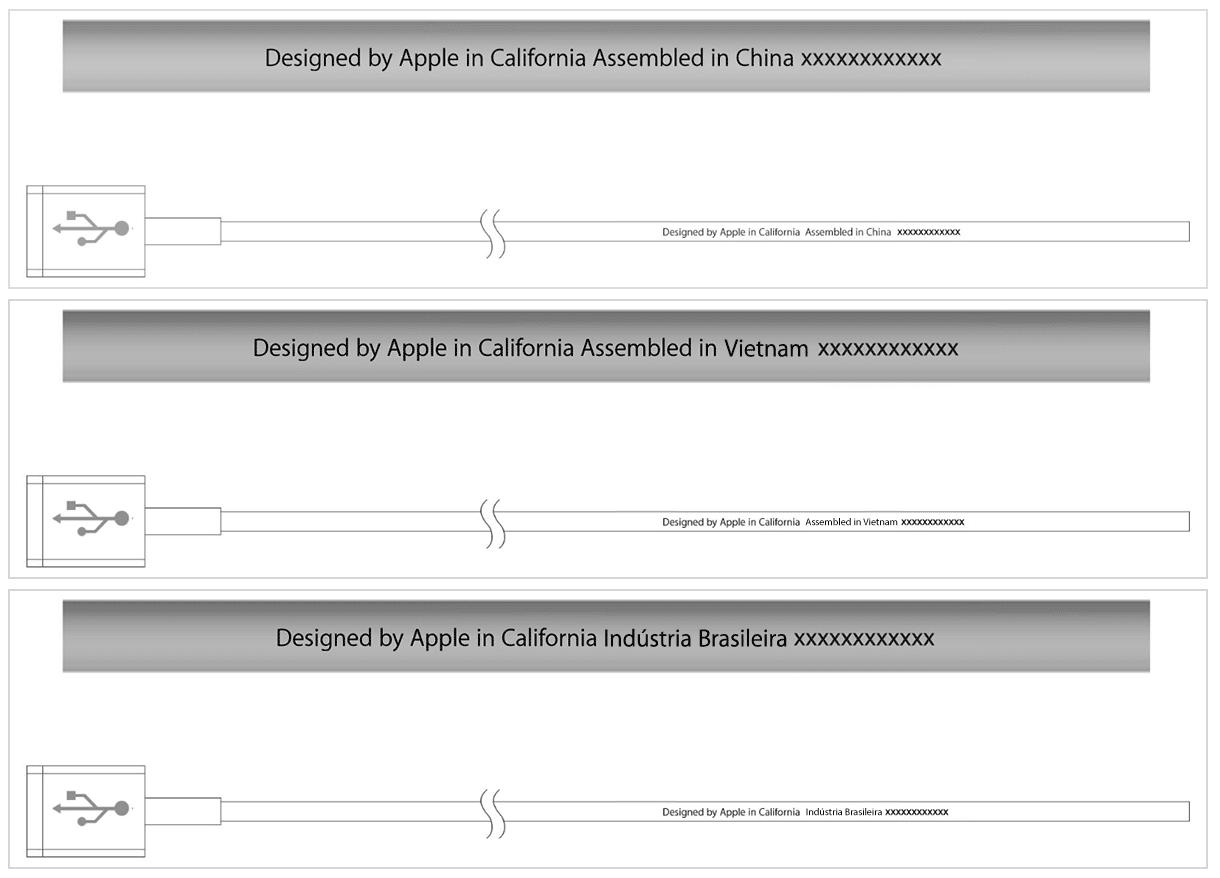 173422e098 Kép: Az előző bekezdésben ismertetett szövegek elhelyezkedése a kábelen.