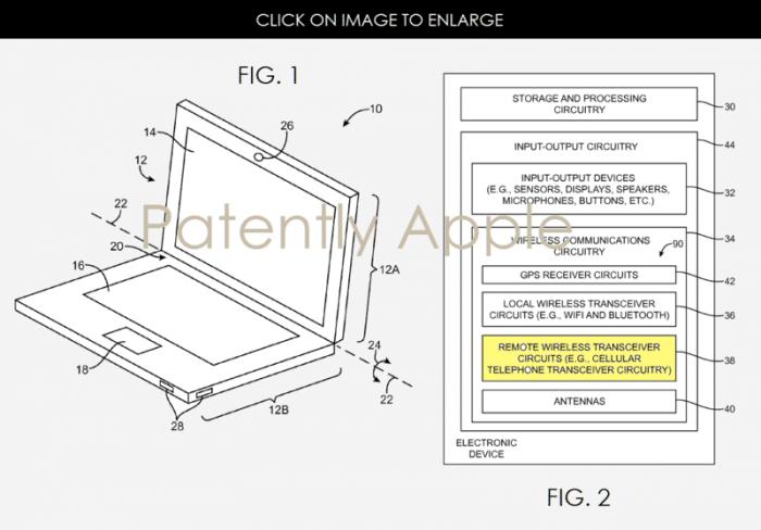 Borítókép: A mobilhálózatra való kapcsolódást lehetővé tévő MacBook szabadalmi vázlatrajza.