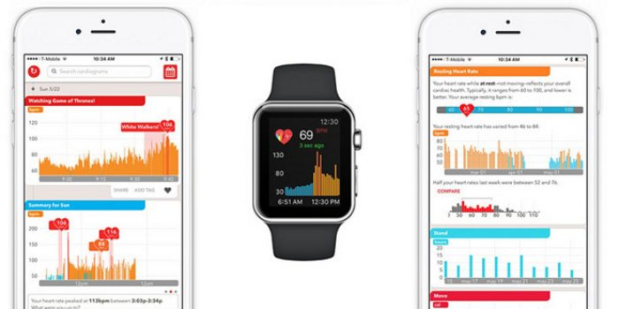 Borítókép: A Cardiogram app iPhone-on és Apple Watch-on.