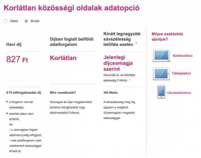 Telekom tematikus közösségi adatcsomag