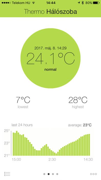 IMG_8619SensePenout alkalmazás, okoshőmérő