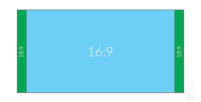18:9 képarány
