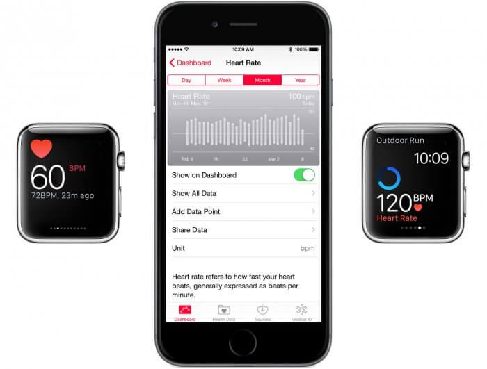 Az Apple Watch a legpontosabb, ha pulzus mérésről van szó!