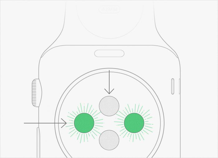 Apple Watch pulzusmérő szenzorok