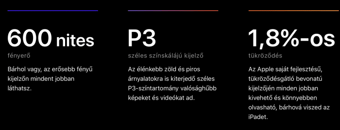 iPad Pro P3 kijelző