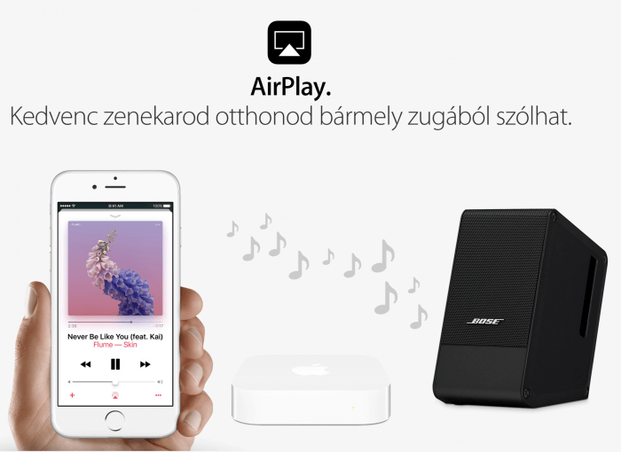 AirPort Express AirPlay 2