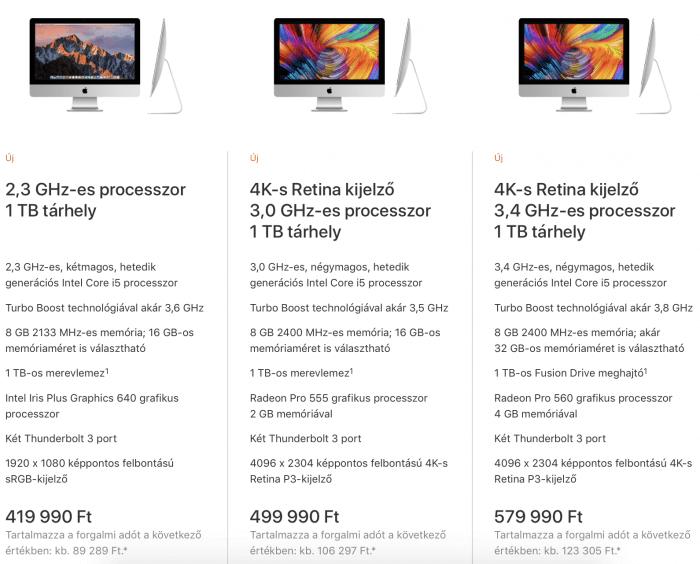 21.5 iMac ár, konfiguráció