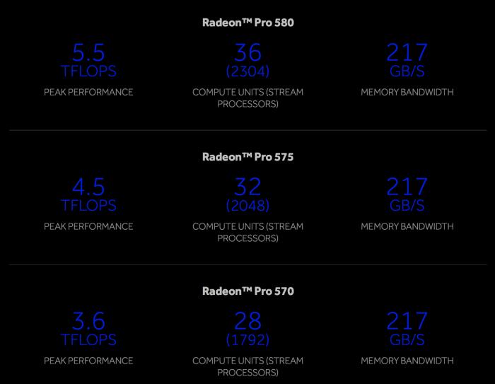 2017 5K iMac 27 Radeon GPU