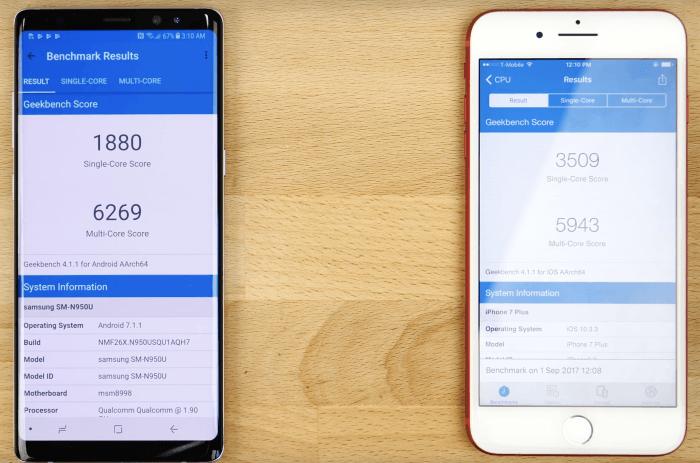Samung Galaxy Note 8 VS. iPhone 7 Plus