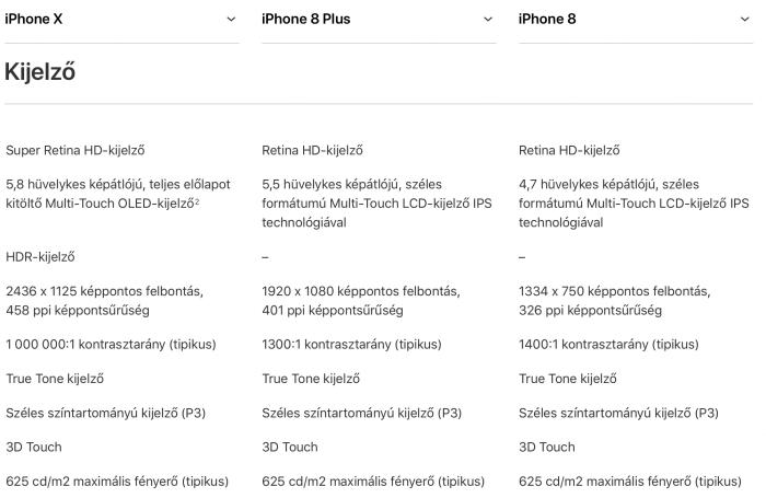 iPhone 8 OLED kijelző