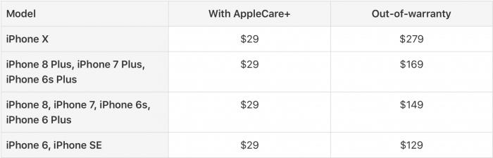 iPhone X javítás USA-ban