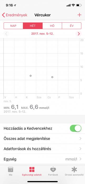 OneTouch vércukorszint mérés – iPhone