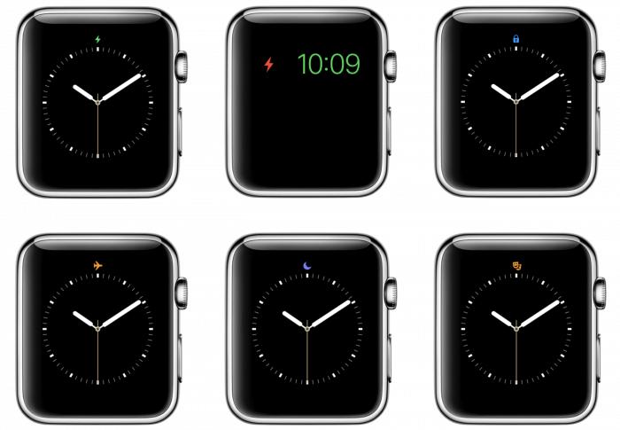 Apple Watch állapotjelző ikonok – borítókép hat órával
