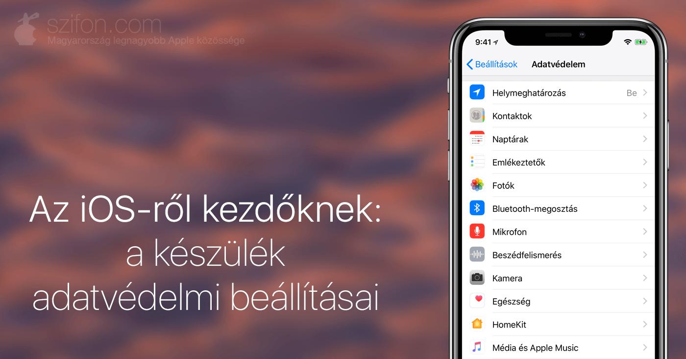 opciók órák kezdőknek)