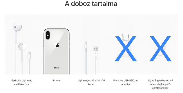 iPhone doboz