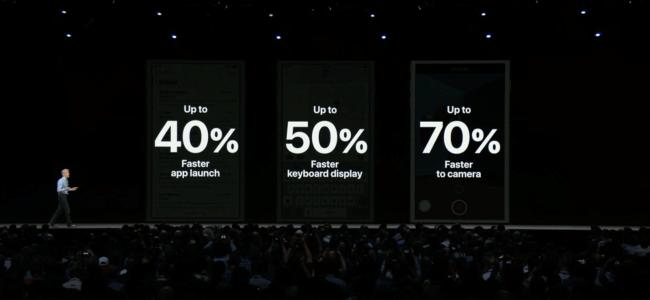iOS 12 sebességteszt