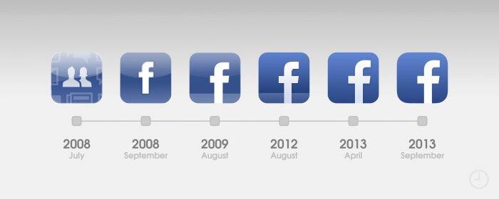 Facebook ikonok