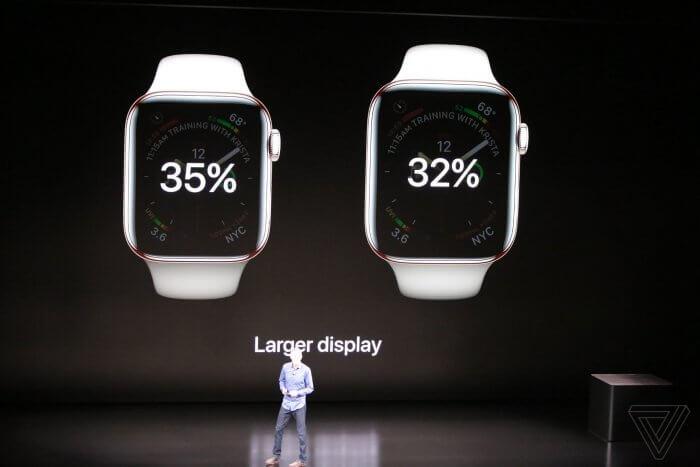 Apple Watch Series 4 kijelző méret