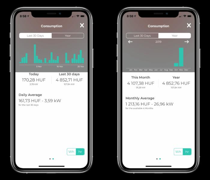 ADAX NEO - TPlink statisztika
