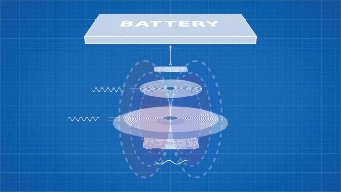 Ábra: a vezeték nélküli, indukciós töltés működési elve a két tekerccsel
