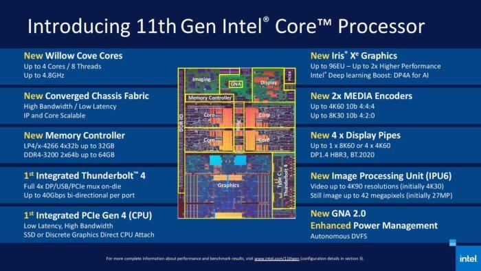 Intel 11gen