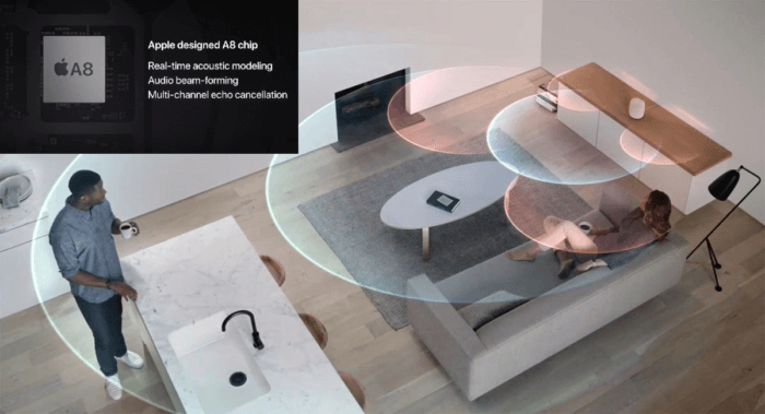 HomePod Spatial Audio