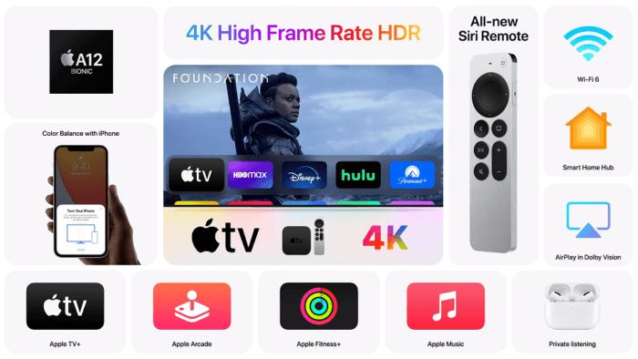 Apple TV 4K 2021 molino
